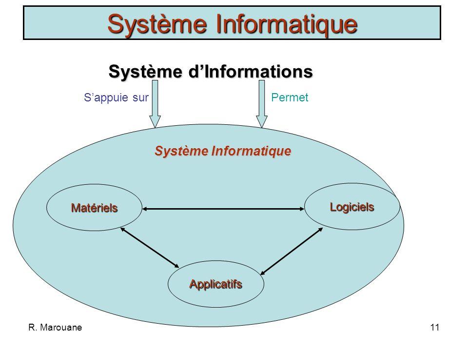 Système Informatique Système d'Informations Système Informatique