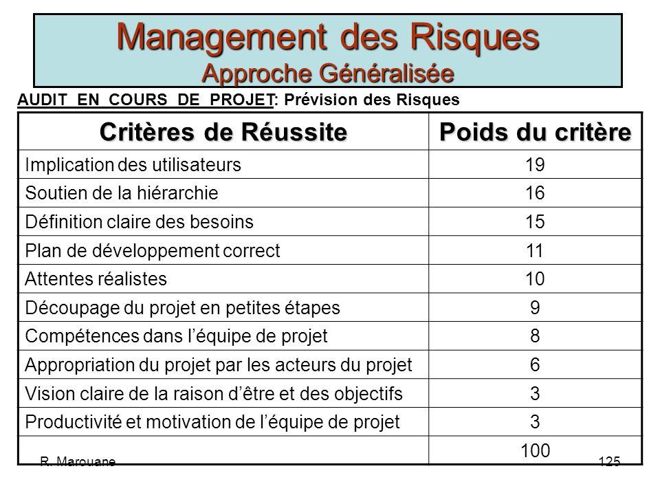 Management des Risques Approche Généralisée