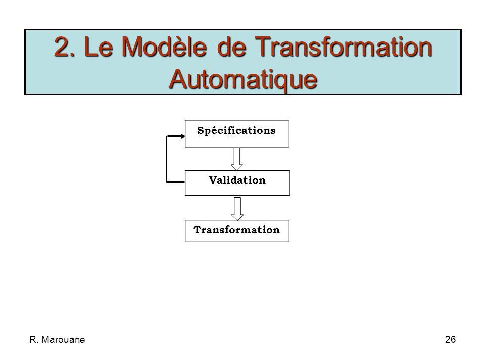 2. Le Modèle de Transformation Automatique