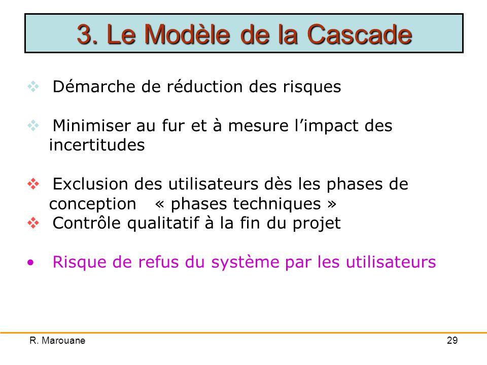 3. Le Modèle de la Cascade Démarche de réduction des risques