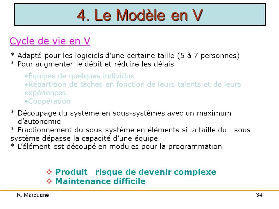4. Le Modèle en V Cycle de vie en V Produit risque de devenir complexe