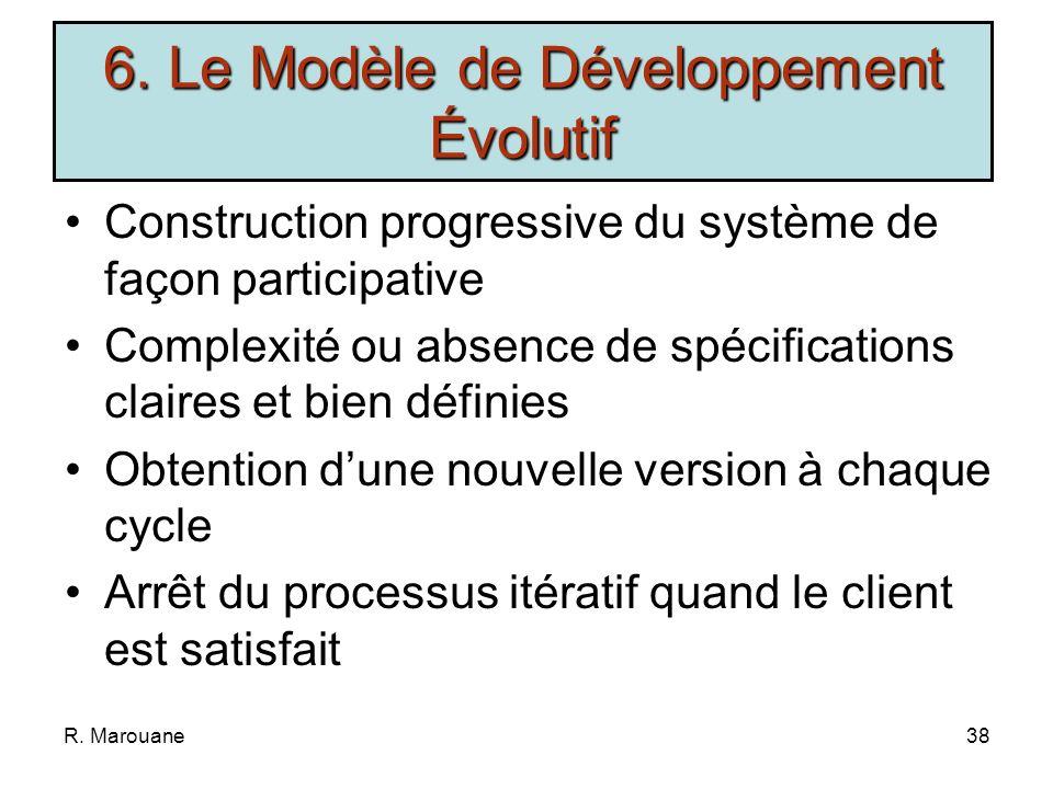 6. Le Modèle de Développement Évolutif