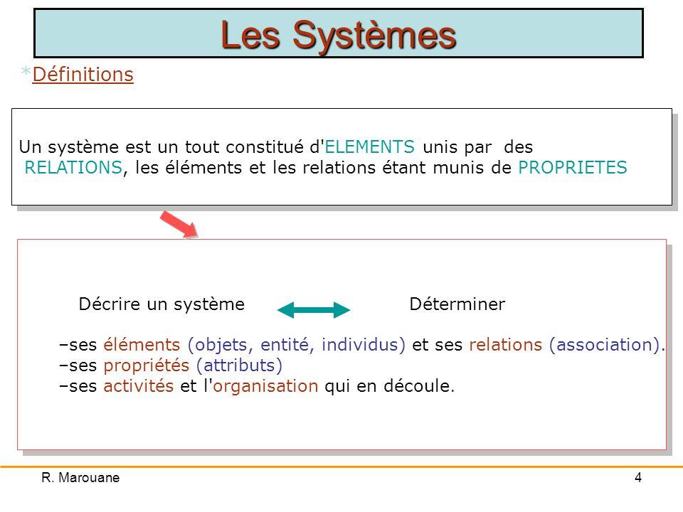 Les Systèmes *Définitions