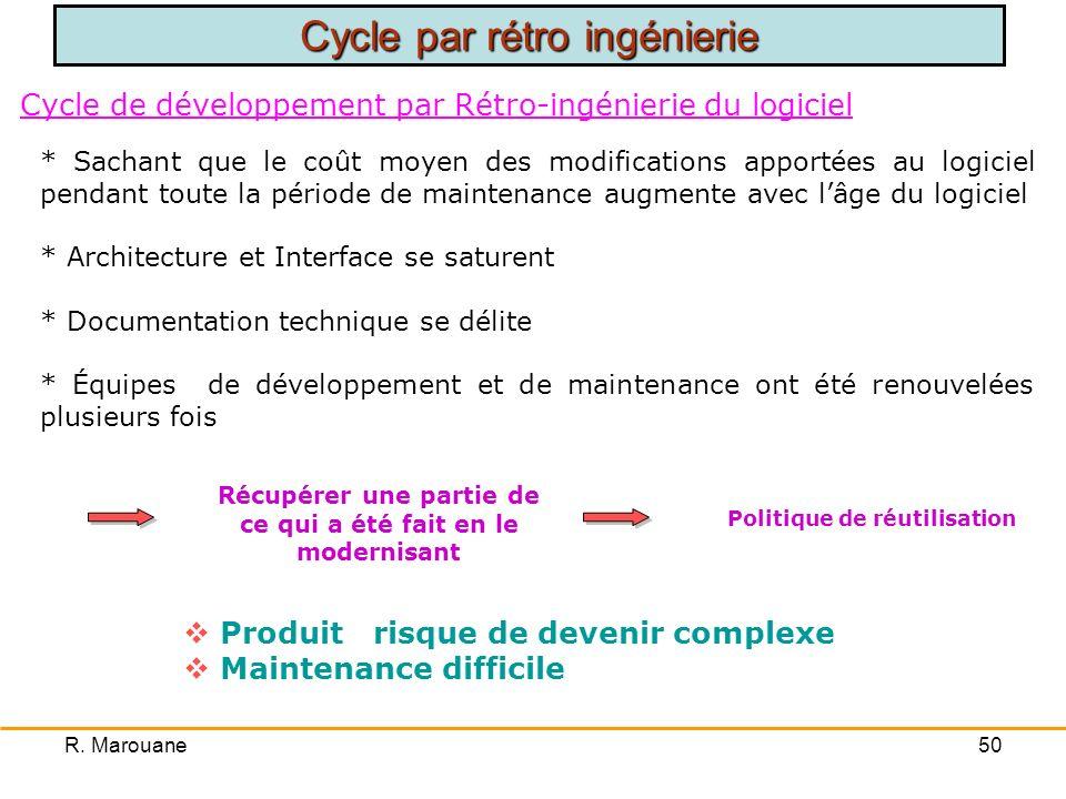 Cycle par rétro ingénierie