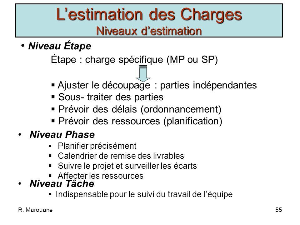 L'estimation des Charges Niveaux d'estimation
