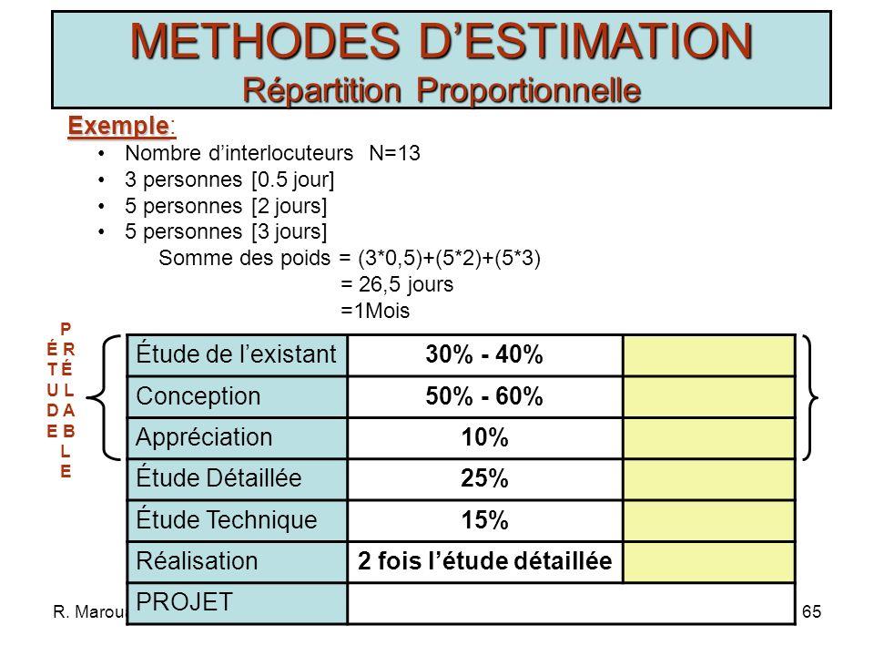 2 fois l'étude détaillée