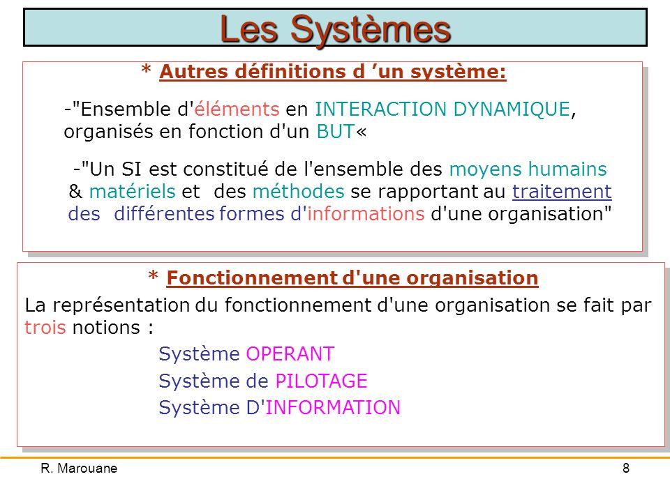 * Autres définitions d 'un système: