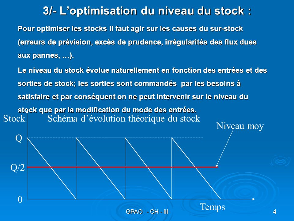 3/- L'optimisation du niveau du stock :
