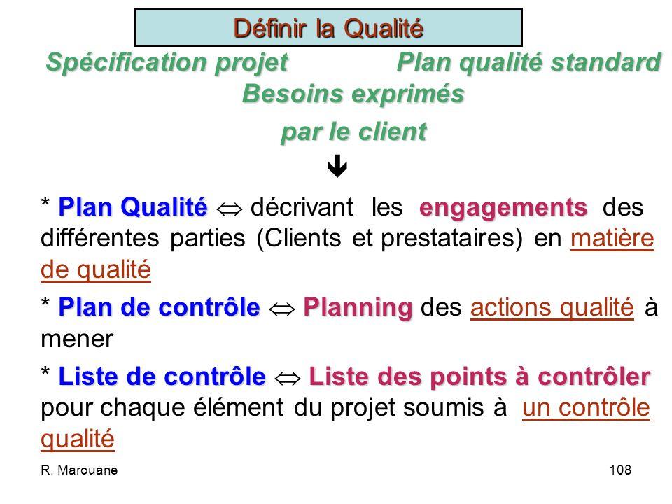 Spécification projet Plan qualité standard Besoins exprimés