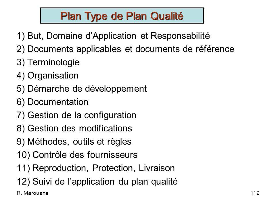 Plan Type de Plan Qualité