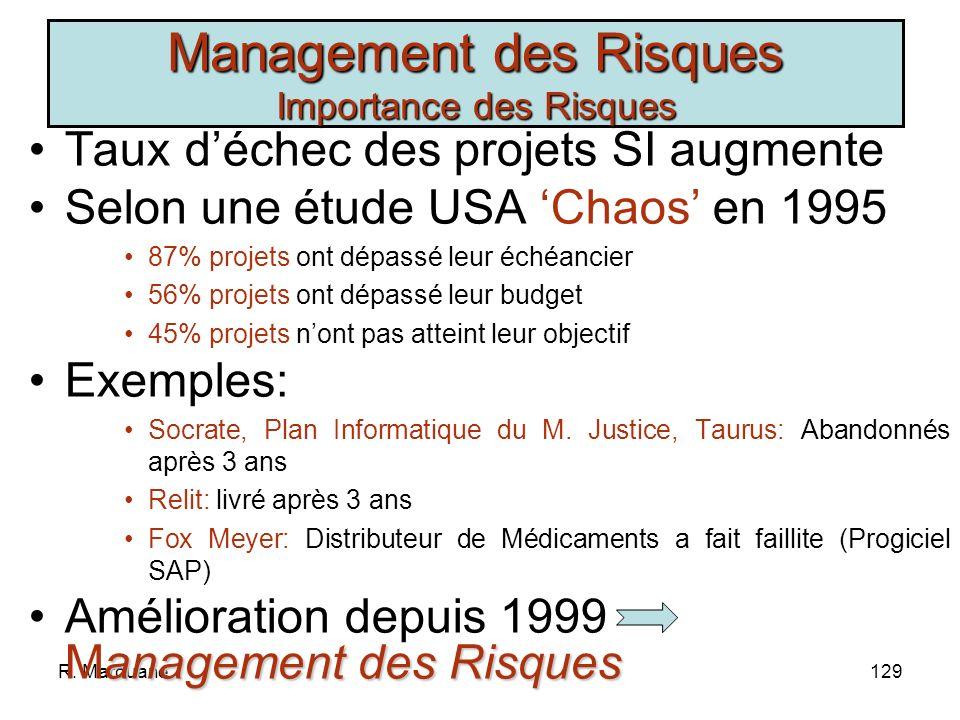 Management des Risques Importance des Risques
