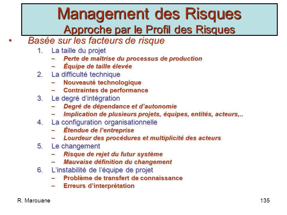Management des Risques Approche par le Profil des Risques