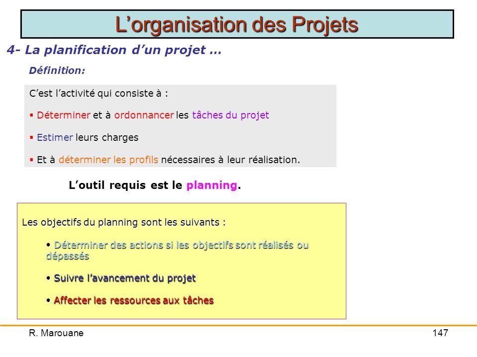 4- La planification d'un projet … L'outil requis est le planning.
