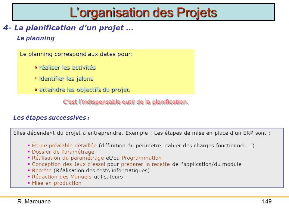 4- La planification d'un projet … Les étapes successives :