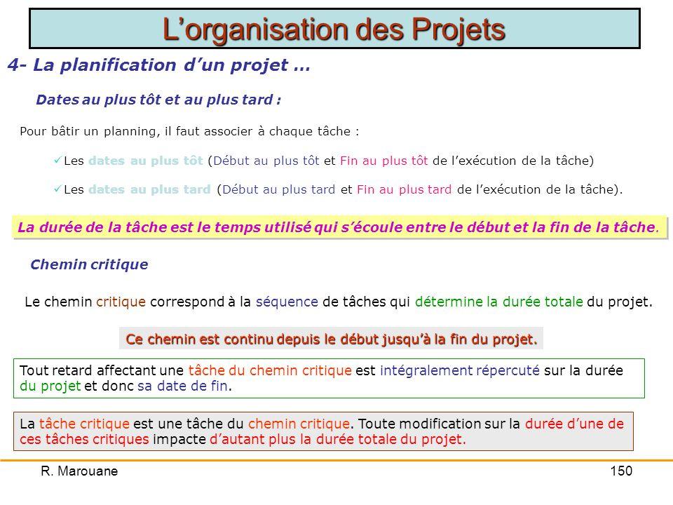 4- La planification d'un projet … Dates au plus tôt et au plus tard :