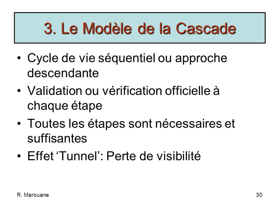 3. Le Modèle de la CascadeCycle de vie séquentiel ou approche descendante. Validation ou vérification officielle à chaque étape.