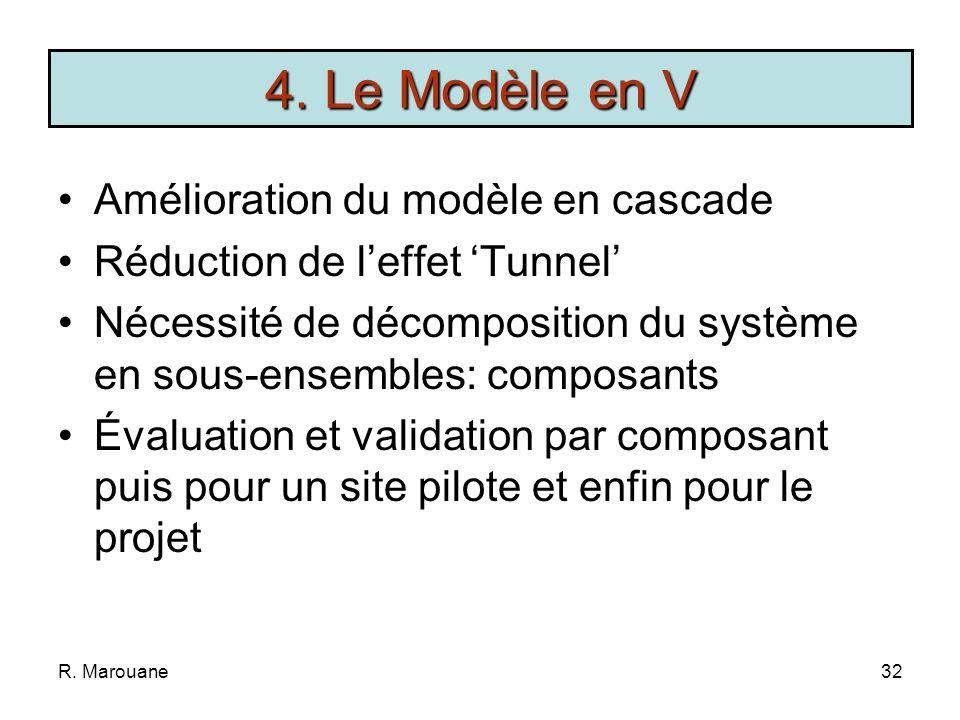 4. Le Modèle en V Amélioration du modèle en cascade