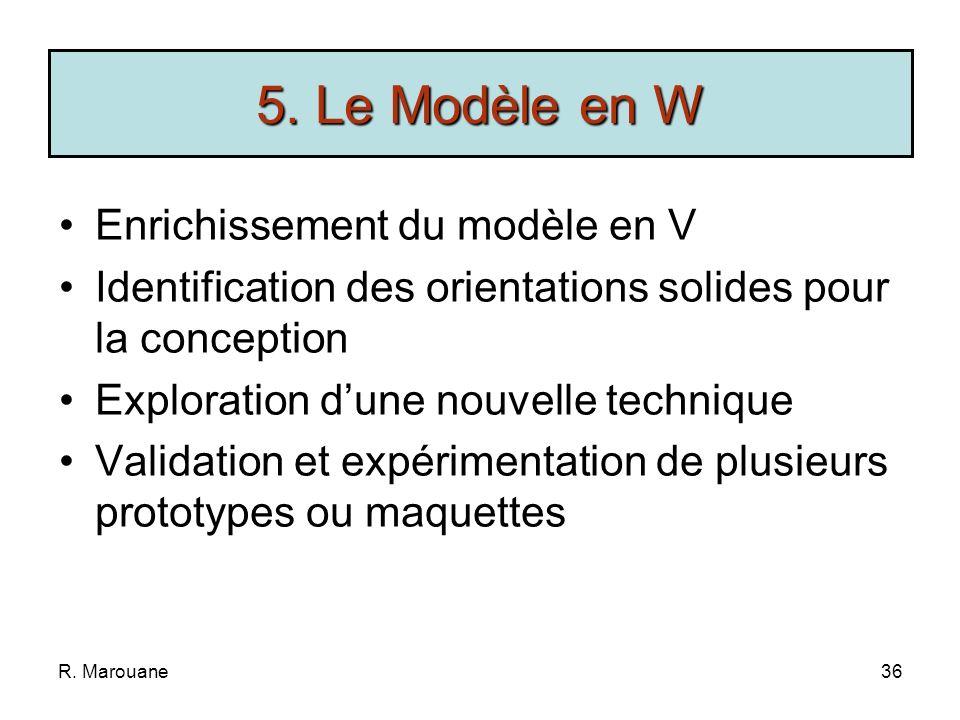 5. Le Modèle en W Enrichissement du modèle en V