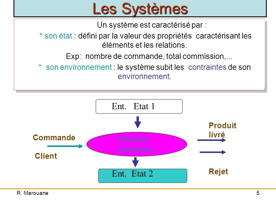 Les Systèmes Ent. Etat 1 Ent. Etat 2 Réaction Entreprise