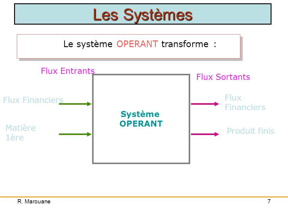 Le système OPERANT transforme :