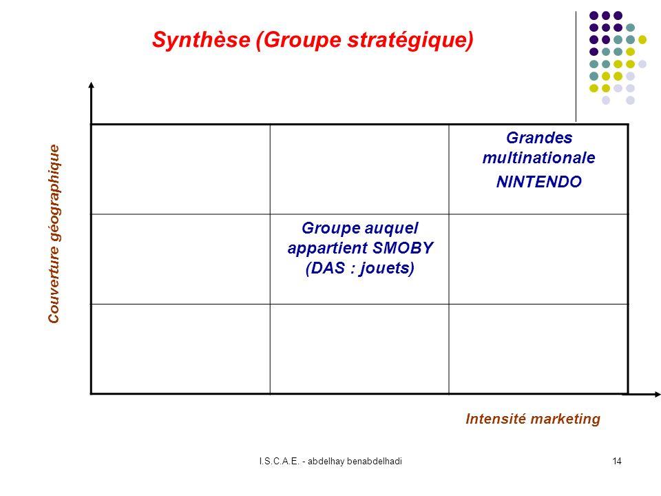 Synthèse (Groupe stratégique)