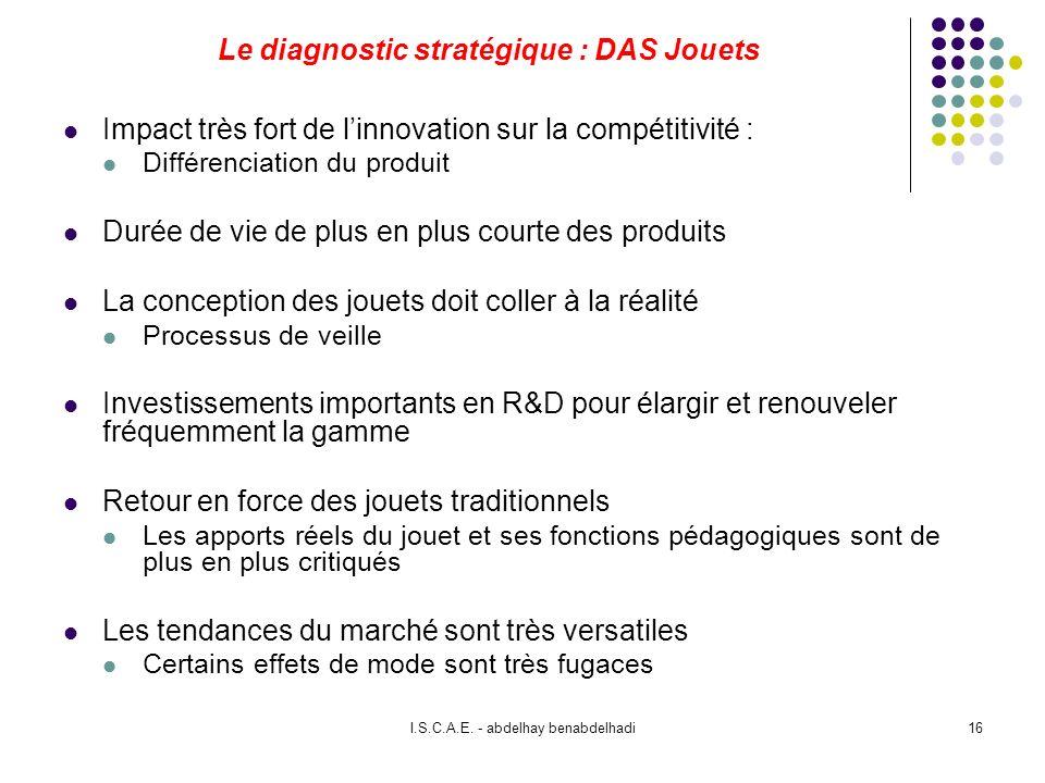 Le diagnostic stratégique : DAS Jouets