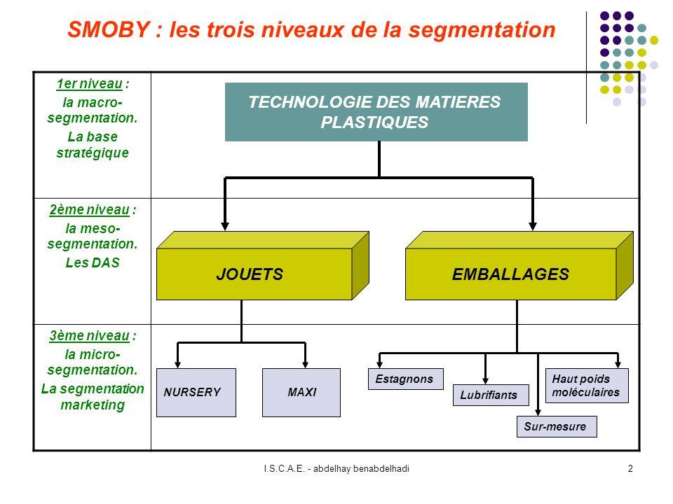 SMOBY : les trois niveaux de la segmentation