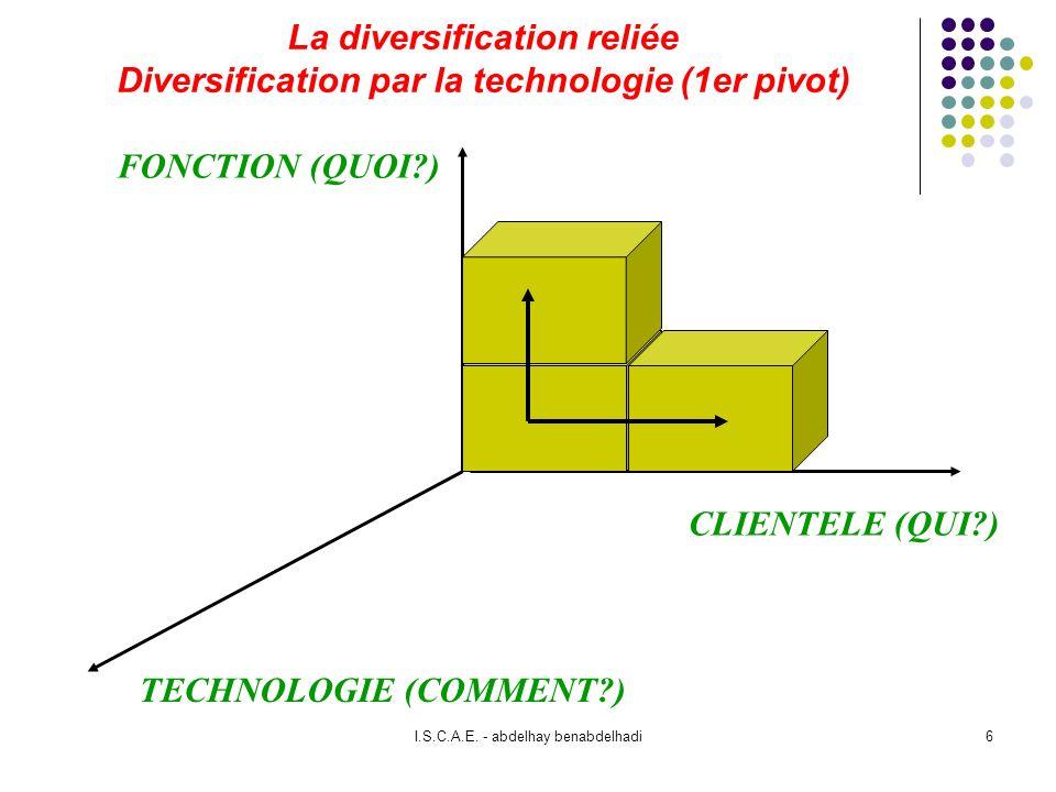 TECHNOLOGIE (COMMENT )
