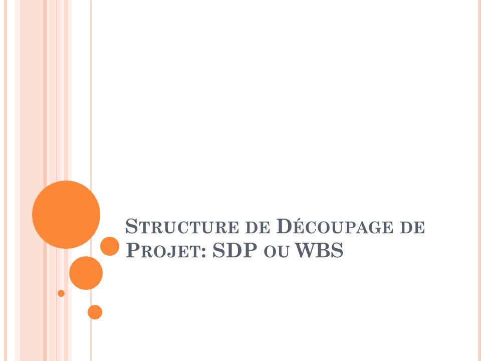 Structure de Découpage de Projet: SDP ou WBS