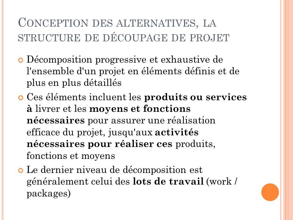 Conception des alternatives, la structure de découpage de projet