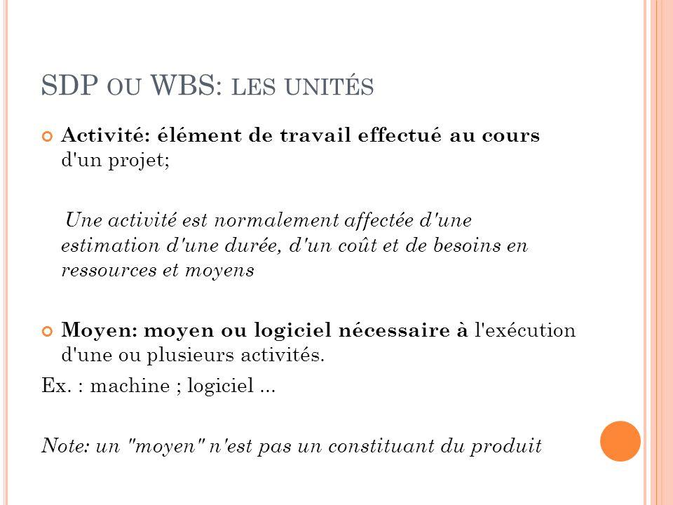 SDP ou WBS: les unités Activité: élément de travail effectué au cours d un projet;