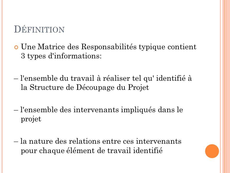 Définition Une Matrice des Responsabilités typique contient 3 types d informations: