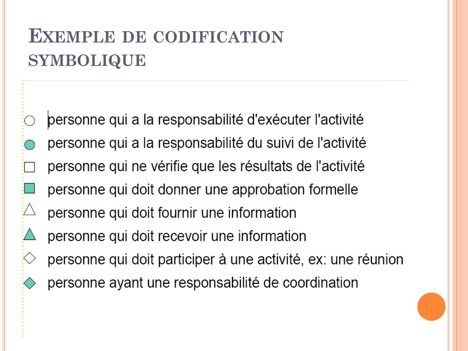 Exemple de codification symbolique