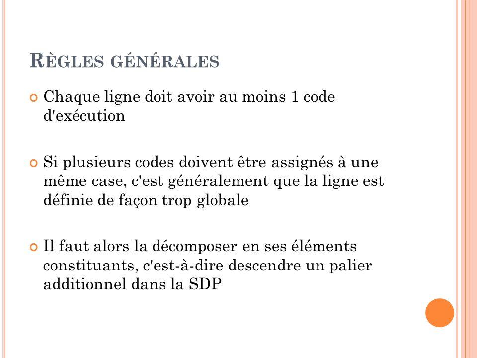 Règles générales Chaque ligne doit avoir au moins 1 code d exécution