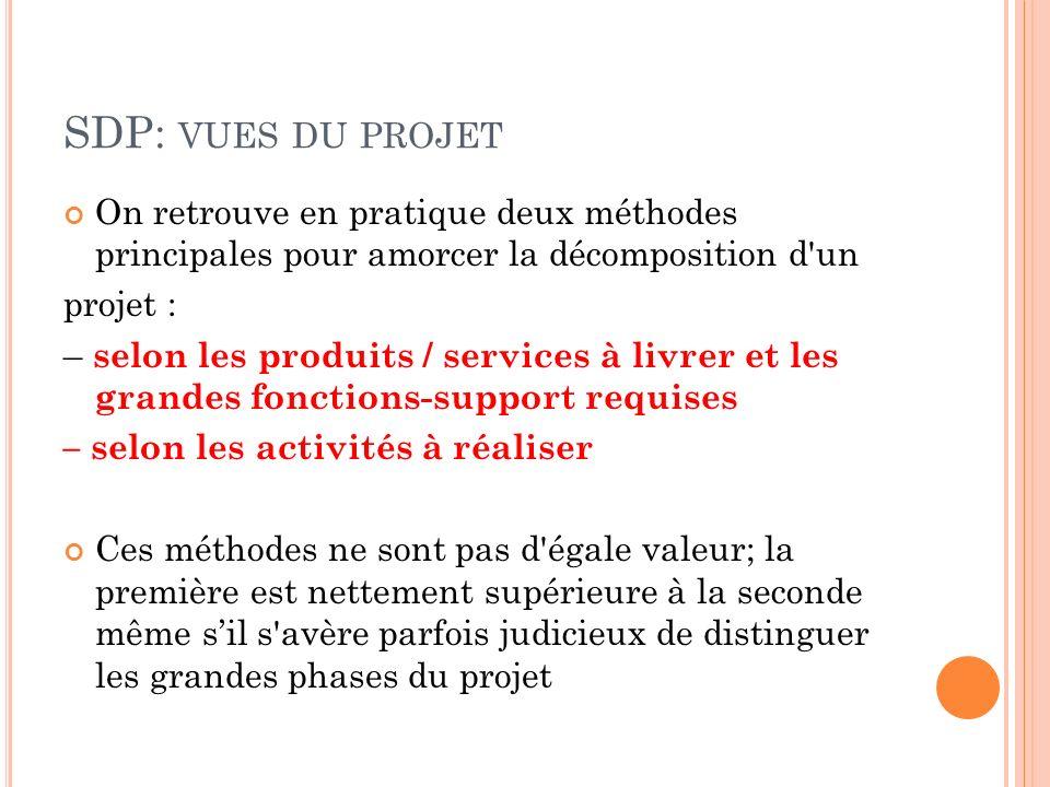 SDP: vues du projet On retrouve en pratique deux méthodes principales pour amorcer la décomposition d un.