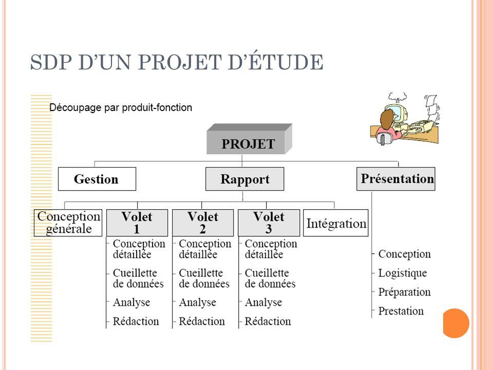 SDP D'UN PROJET D'ÉTUDE