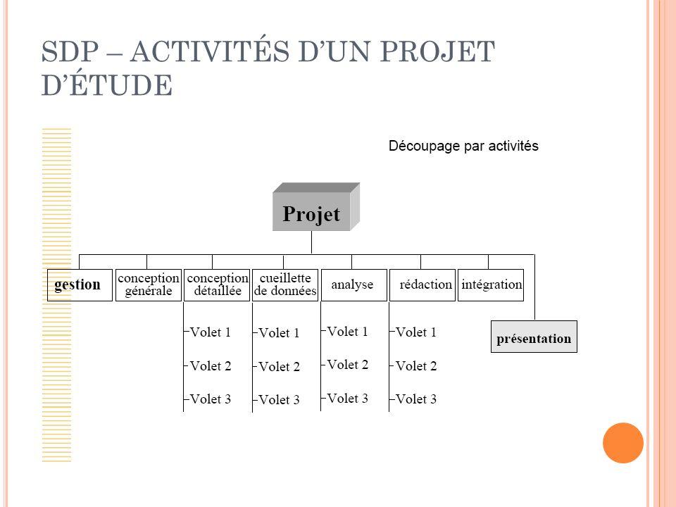 SDP – ACTIVITÉS D'UN PROJET D'ÉTUDE