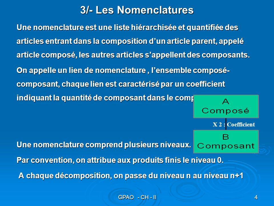 3/- Les Nomenclatures