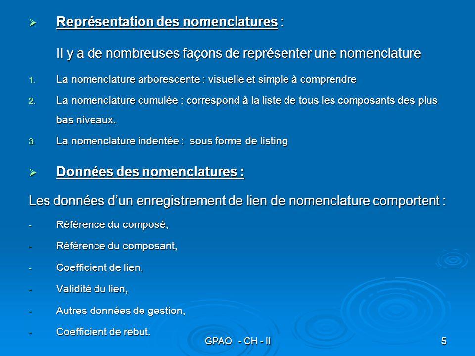 Données des nomenclatures :
