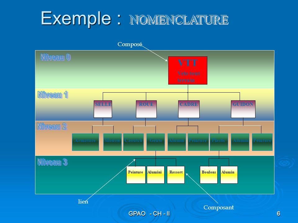 Exemple : NOMENCLATURE Niveau 0 VTT Niveau 1 Niveau 2 Niveau 3 Composé