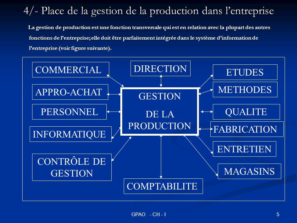 4/- Place de la gestion de la production dans l'entreprise