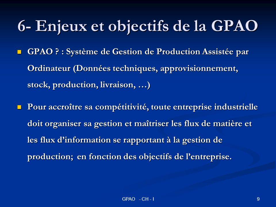 6- Enjeux et objectifs de la GPAO