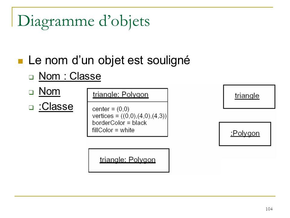 Diagramme d'objets Le nom d'un objet est souligné Nom : Classe Nom