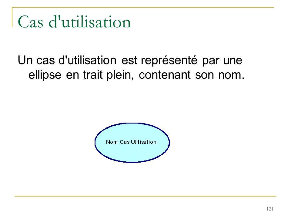 Cas d utilisation Un cas d utilisation est représenté par une ellipse en trait plein, contenant son nom.