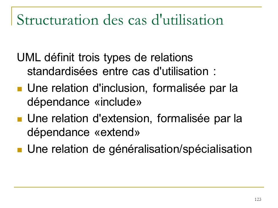 Structuration des cas d utilisation