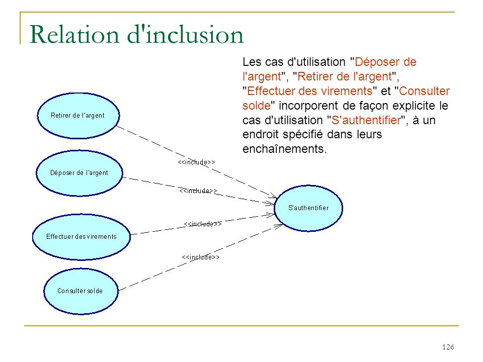 Relation d inclusion