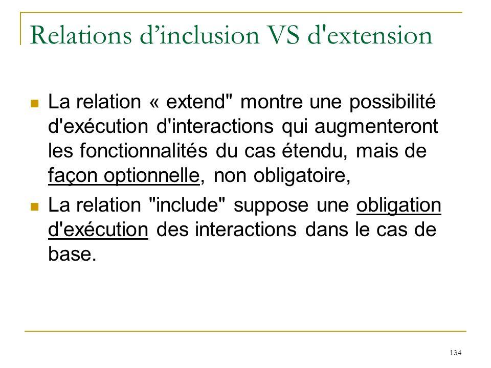 Relations d'inclusion VS d extension