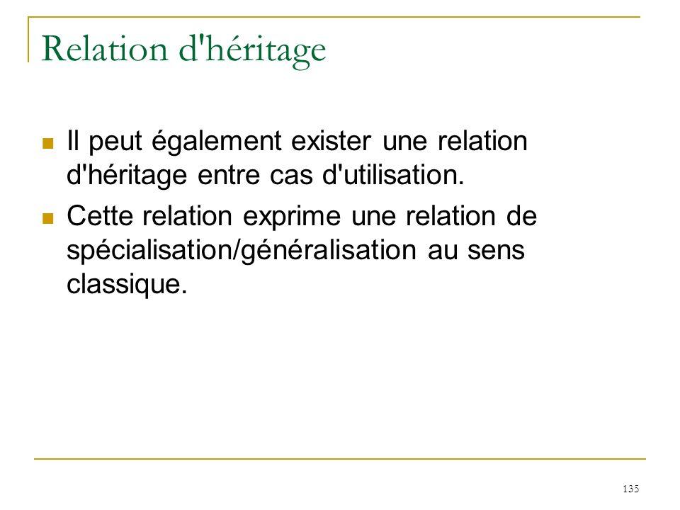 Relation d héritage Il peut également exister une relation d héritage entre cas d utilisation.