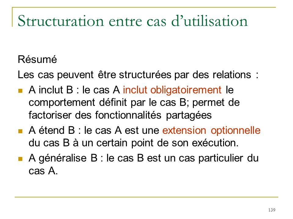 Structuration entre cas d'utilisation