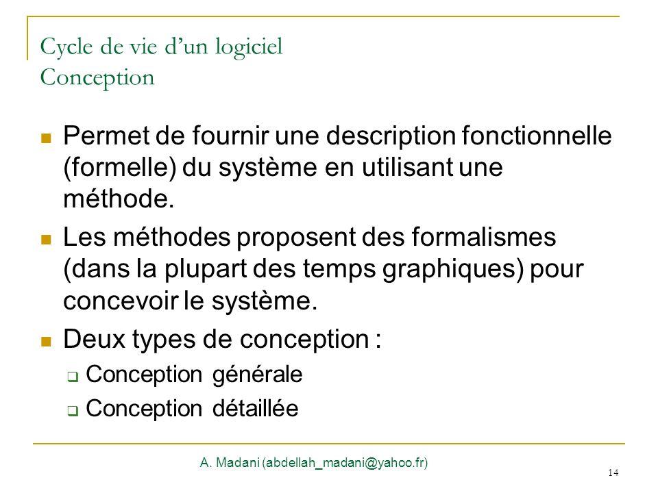 Cycle de vie d'un logiciel Conception